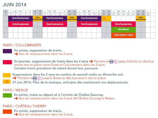 Ligne P - juin 2014