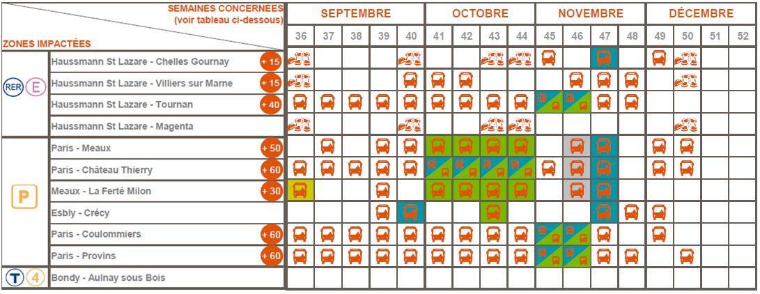 calendrier trvaux2