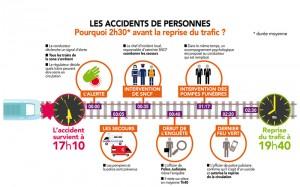 infographie_accident_de_personne