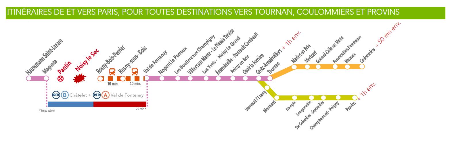 Itinaraire BIS de et vers Paris Tournan COU PRO