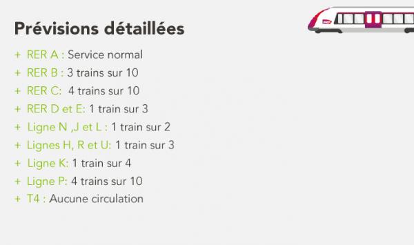 previsions lignes Transilen du 2 juin.
